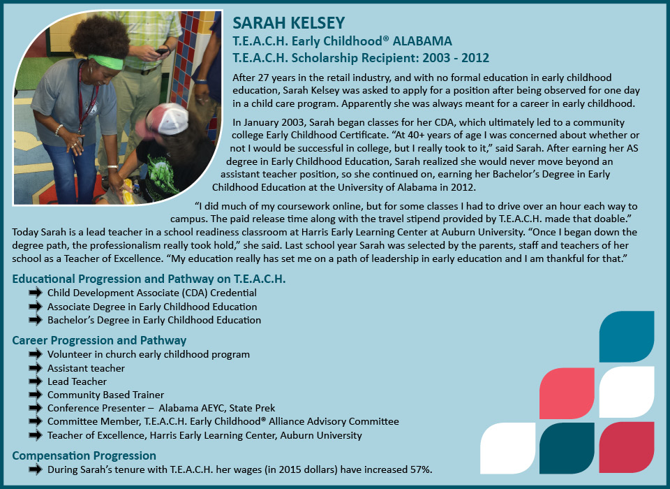 SARAH KELSEY Profile