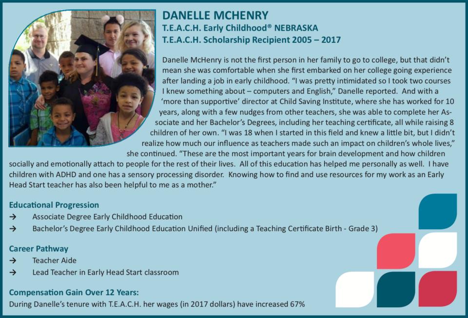 Danelle McHenry Profile