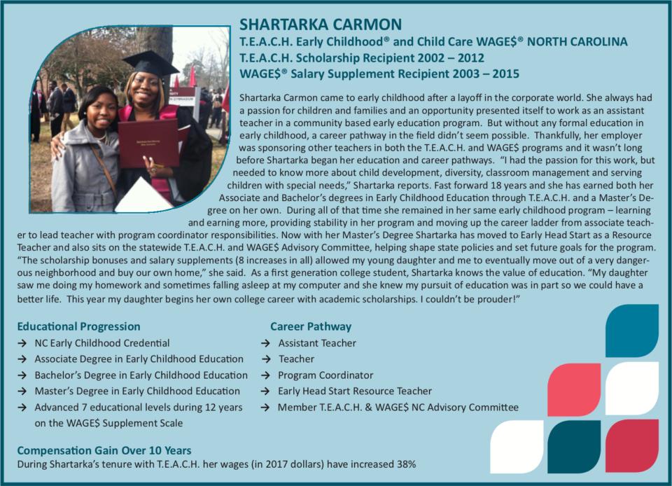 Shartarka Carmon Profile