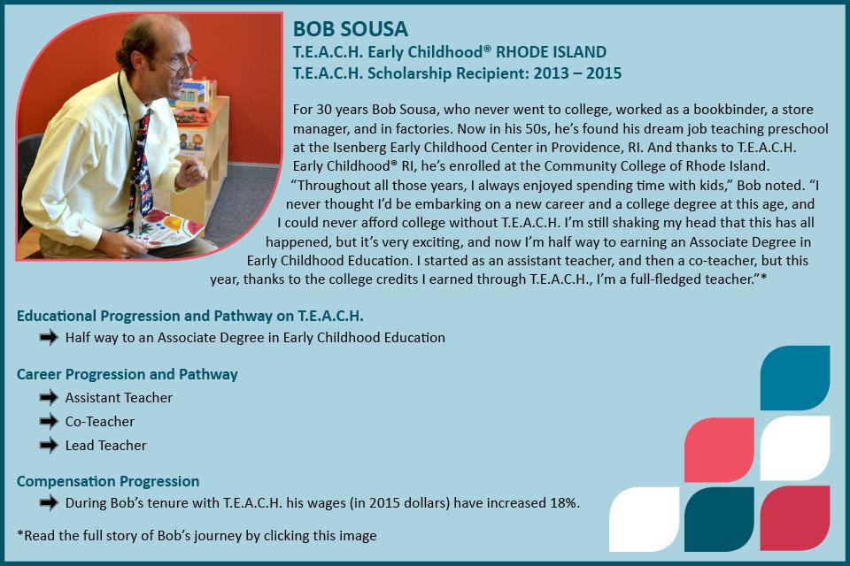 Bob Sousa Profile